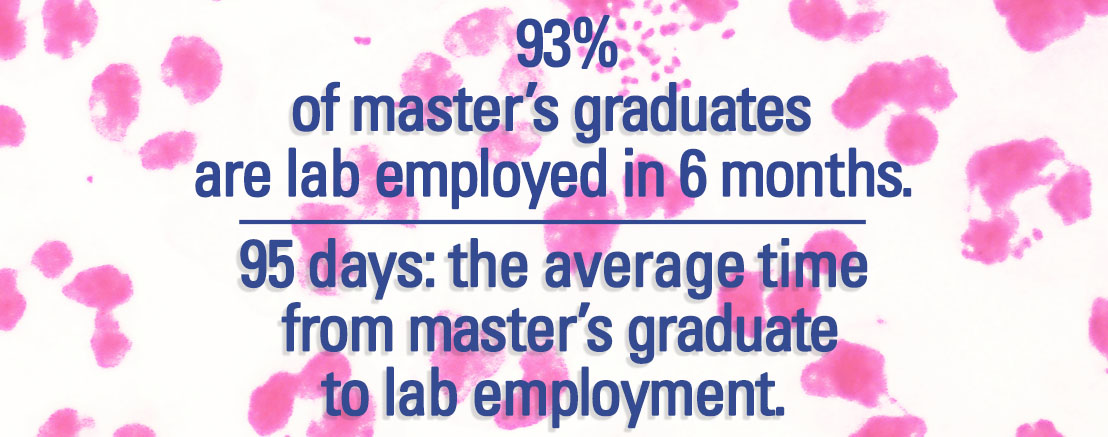 93% of master's graduates are lab employed in 6 months. 95 days: the average time from master's graduate to lab employment